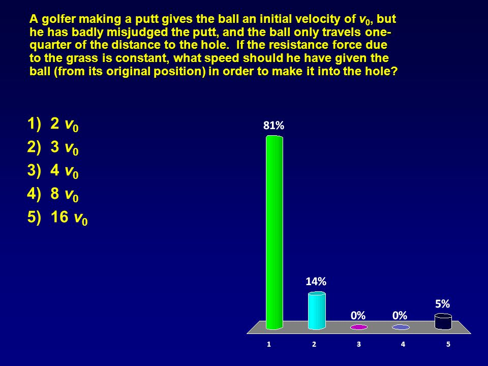 A golfer making a putt gives the ball an initial velocity of v 0, but he has badly misjudged the putt, and the ball only travels one- quarter of the distance to the hole.