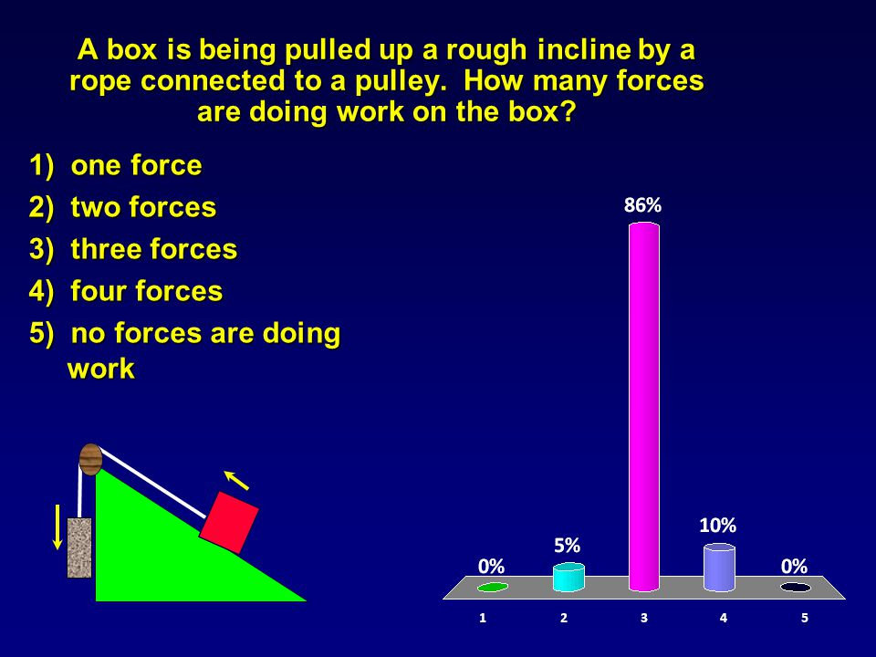 A box is being pulled up a rough incline by a rope connected to a pulley.