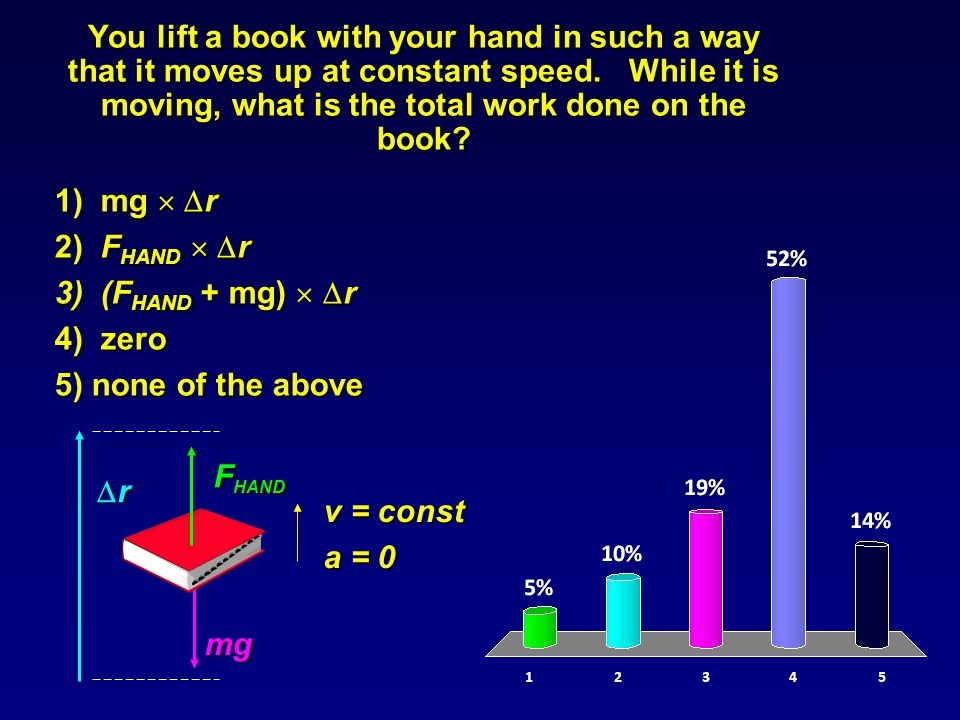 You lift a book with your hand in such a way that it moves up at constant speed.