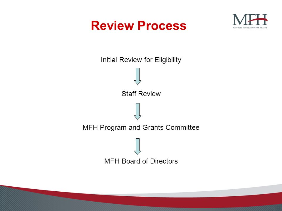 Review Process Initial Review for Eligibility Staff Review MFH Program and Grants Committee MFH Board of Directors