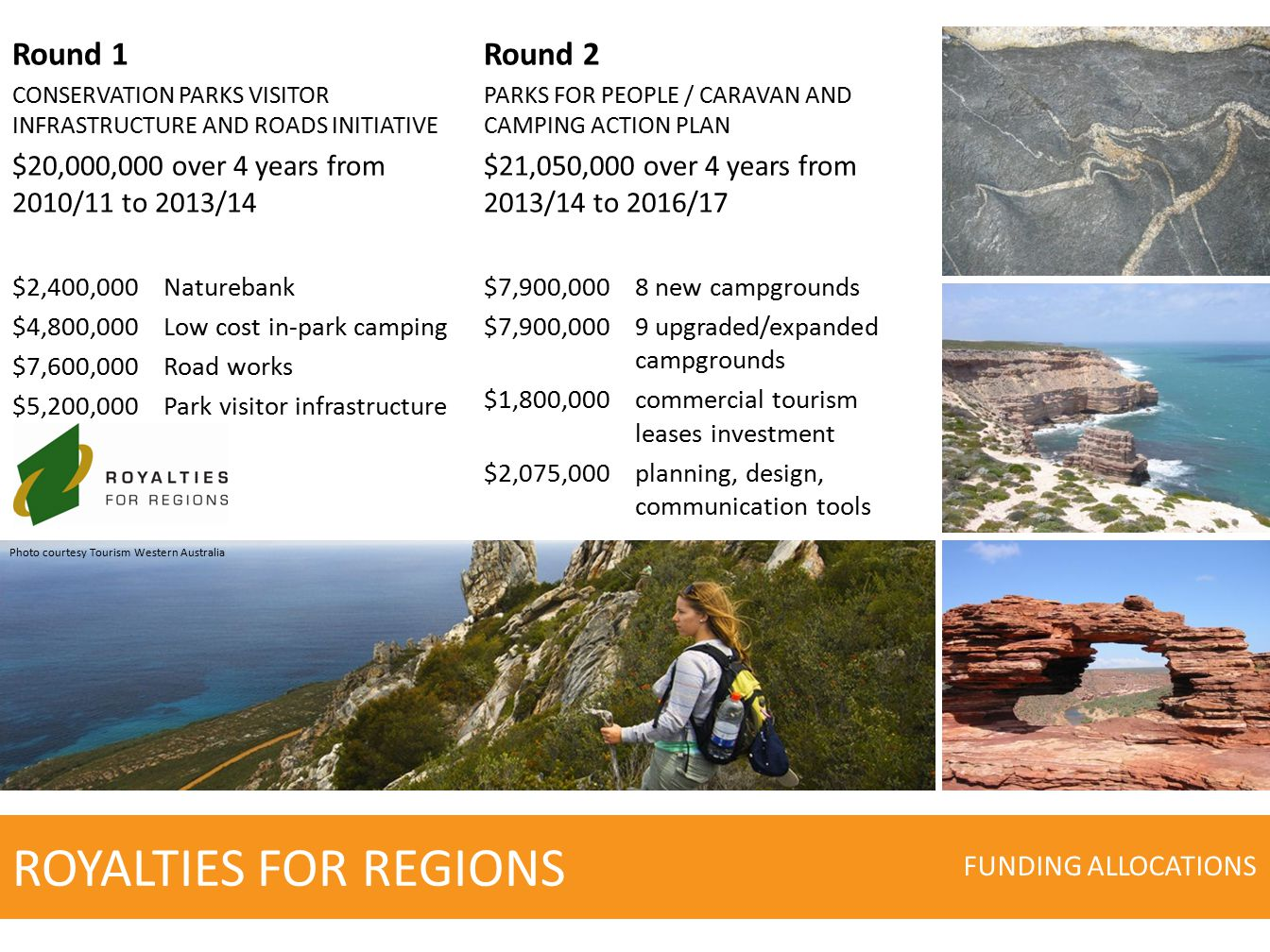 Round 1 CONSERVATION PARKS VISITOR INFRASTRUCTURE AND ROADS INITIATIVE $20,000,000 over 4 years from 2010/11 to 2013/14 $2,400,000Naturebank $4,800,00