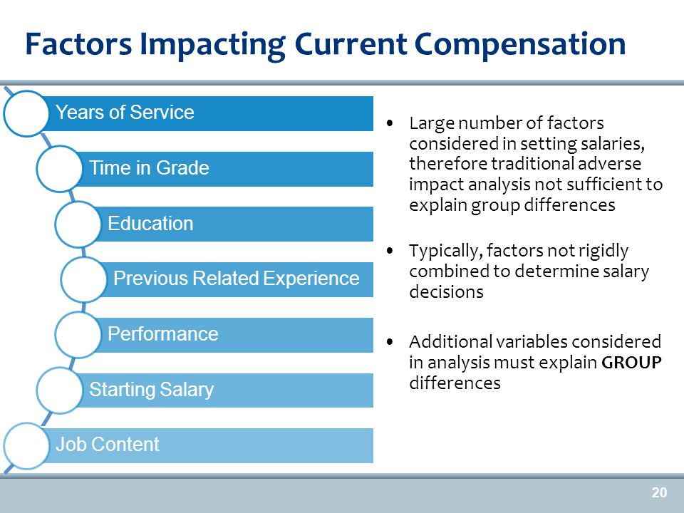 20 Factors Impacting Current Compensation Large number of factors considered in setting salaries, therefore traditional adverse impact analysis not sufficient to explain group differences Typically, factors not rigidly combined to determine salary decisions Additional variables considered in analysis must explain GROUP differences Years of Service Time in Grade Education Previous Related Experience Performance Starting Salary Job Content