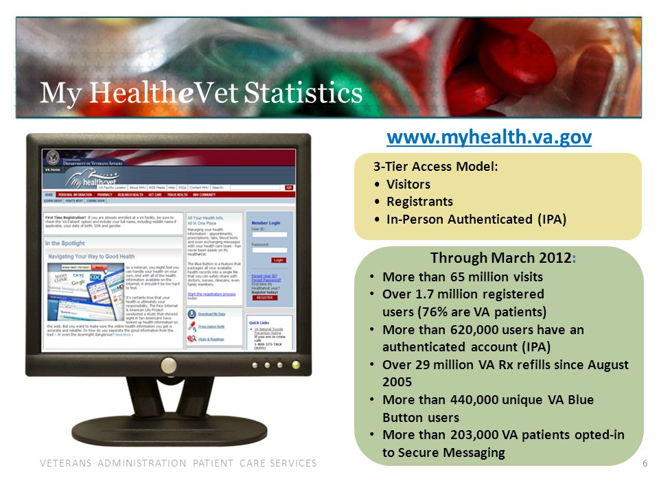 VETERANS ADMINISTRATION PATIENT CARE SERVICES My HealtheVet Statistics 6 3-Tier Access Model: Visitors Registrants In-Person Authenticated (IPA) www.myhealth.va.gov Through March 2012: More than 65 million visits Over 1.7 million registered users (76% are VA patients) More than 620,000 users have an authenticated account (IPA) Over 29 million VA Rx refills since August 2005 More than 440,000 unique VA Blue Button users More than 203,000 VA patients opted-in to Secure Messaging