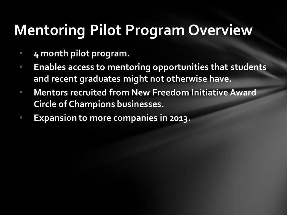 4 month pilot program.