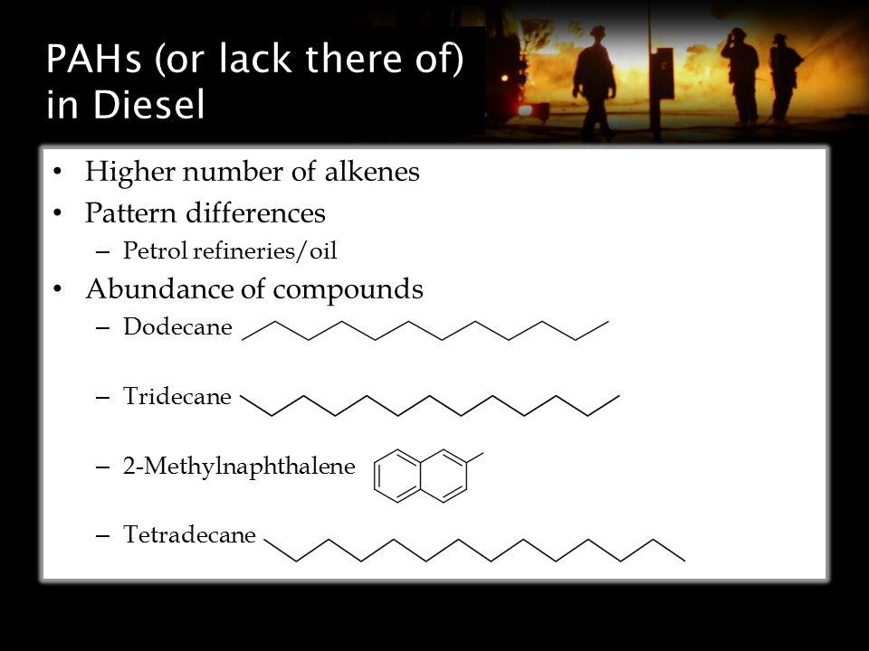 GC-MS Data GasolineDiesel