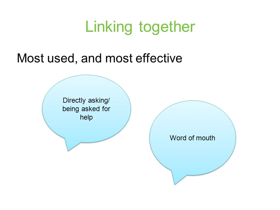 Linking together Most used, and most effective Directly asking/ being asked for help Word of mouth