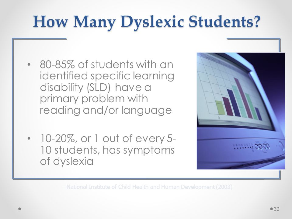 —National Institute of Child Health and Human Development (2003) How Many Dyslexic Students.