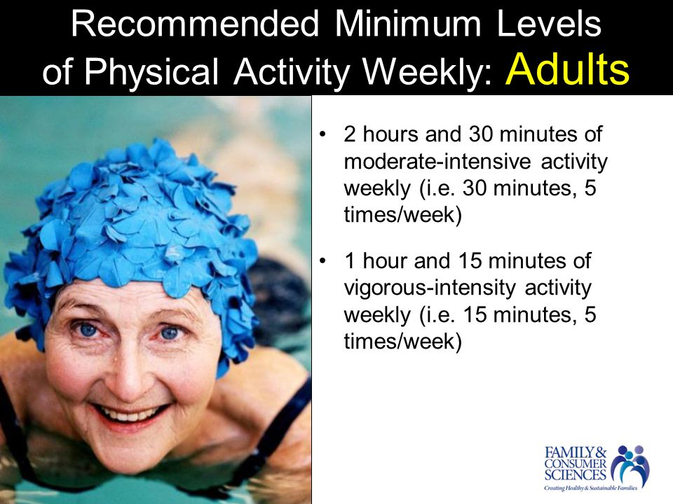Recommended Minimum Levels of Physical Activity Weekly: Adults 2 hours and 30 minutes of moderate-intensive activity weekly (i.e.