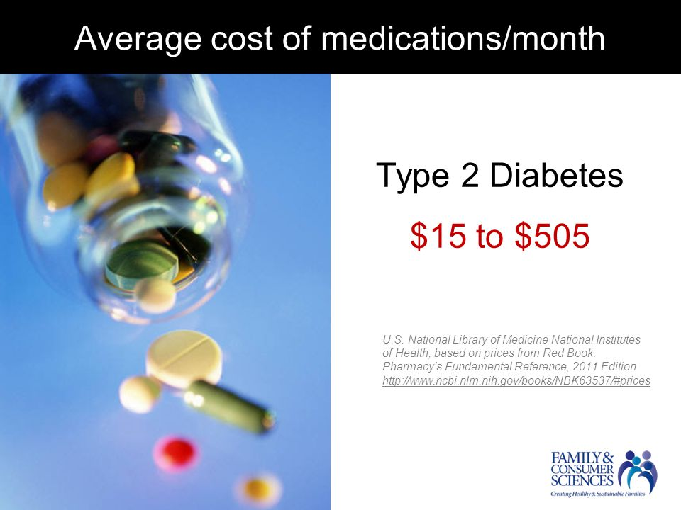 Average cost of medications/month Type 2 Diabetes $15 to $505 U.S.