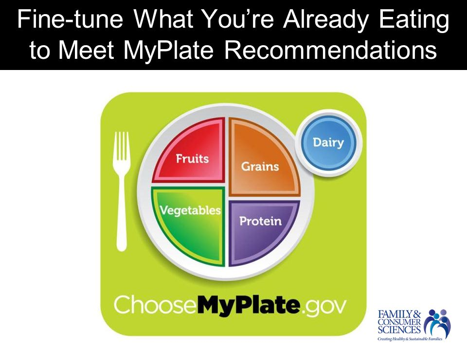 Fine-tune What You're Already Eating to Meet MyPlate Recommendations
