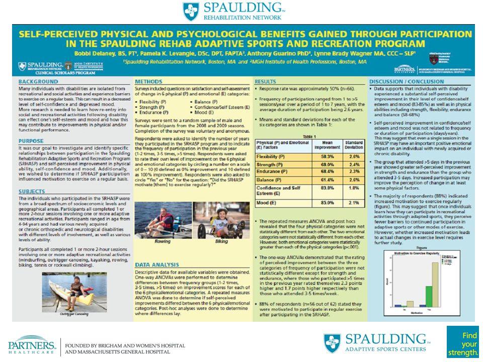 Adaptive Sport Research
