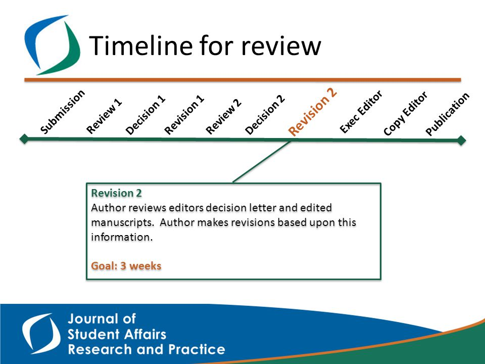 Timeline for review Revision 2 Author reviews editors decision letter and edited manuscripts.