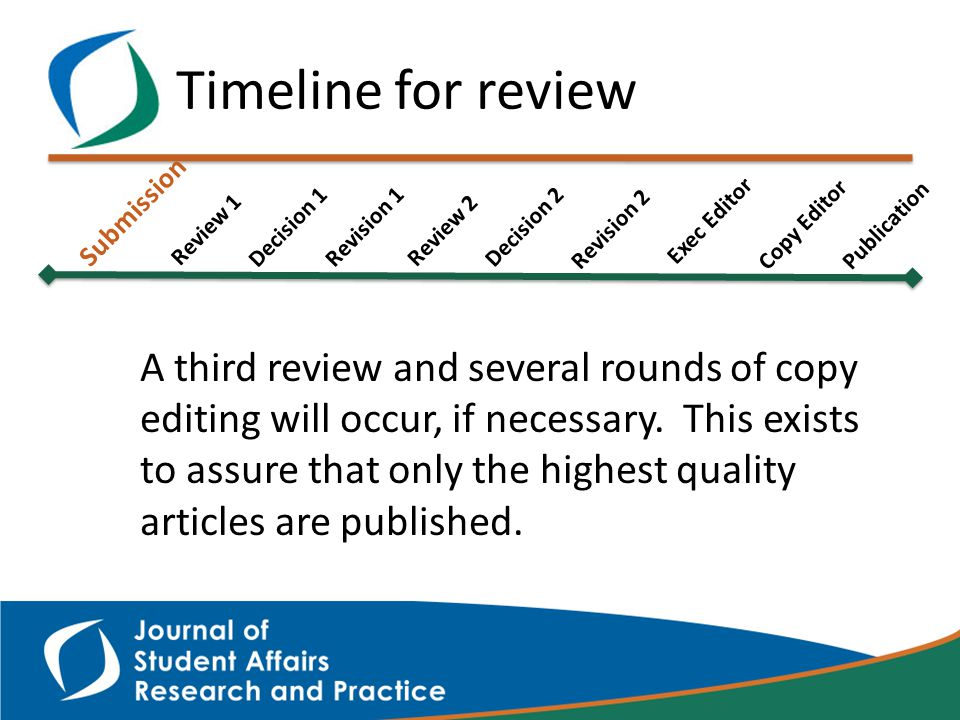 Timeline for review Submission Review 1 Revision 1 Decision 1 Review 2 Revision 2 Decision 2 Exec Editor Copy Editor Publication A third review and several rounds of copy editing will occur, if necessary.