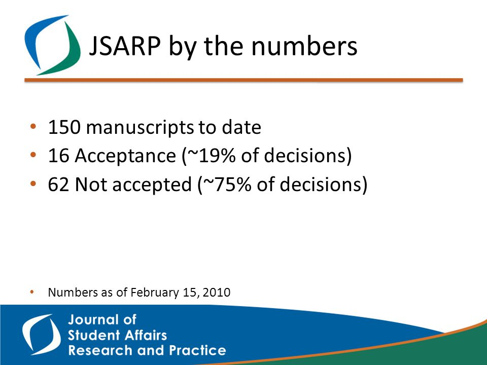JSARP by the numbers 150 manuscripts to date 16 Acceptance (~19% of decisions) 62 Not accepted (~75% of decisions) Numbers as of February 15, 2010
