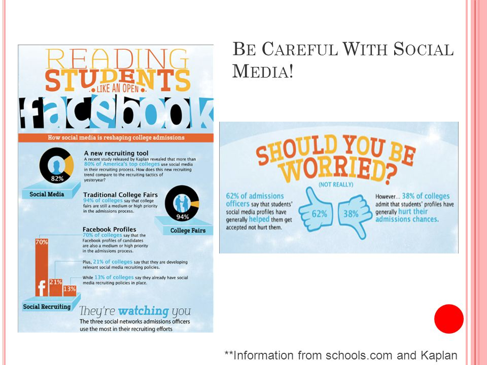 B E C AREFUL W ITH S OCIAL M EDIA ! **Information from schools.com and Kaplan