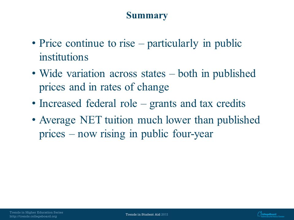 Summary Price continue to rise – particularly in public institutions Wide variation across states – both in published prices and in rates of change Increased federal role – grants and tax credits Average NET tuition much lower than published prices – now rising in public four-year