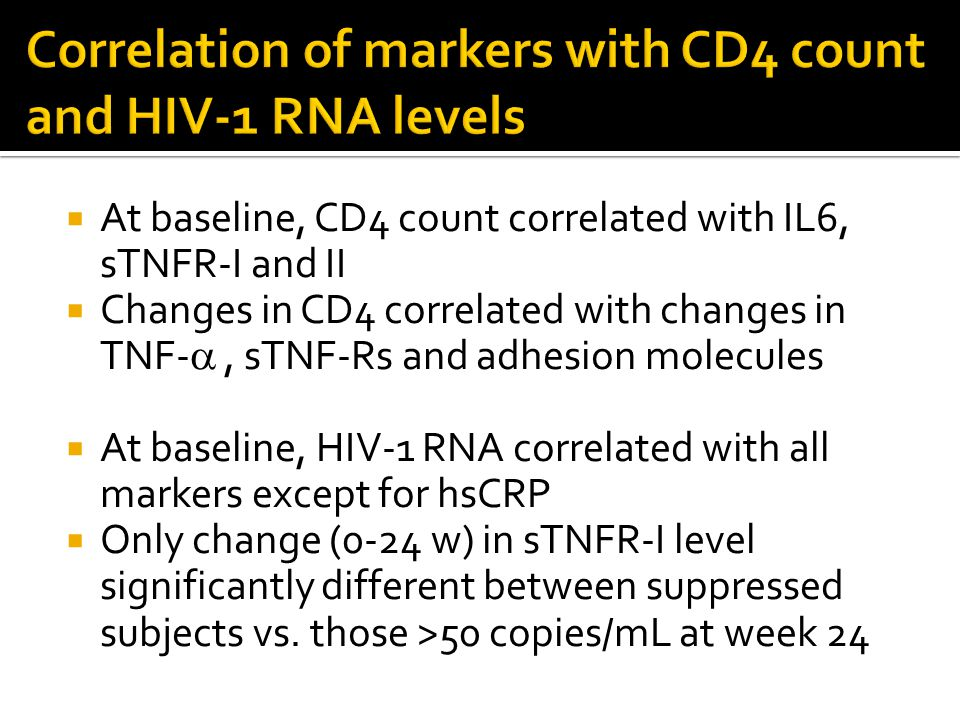  At baseline, CD4 count correlated with IL6, sTNFR-I and II  Changes in CD4 correlated with changes in TNF- , sTNF-Rs and adhesion molecules  At baseline, HIV-1 RNA correlated with all markers except for hsCRP  Only change (0-24 w) in sTNFR-I level significantly different between suppressed subjects vs.