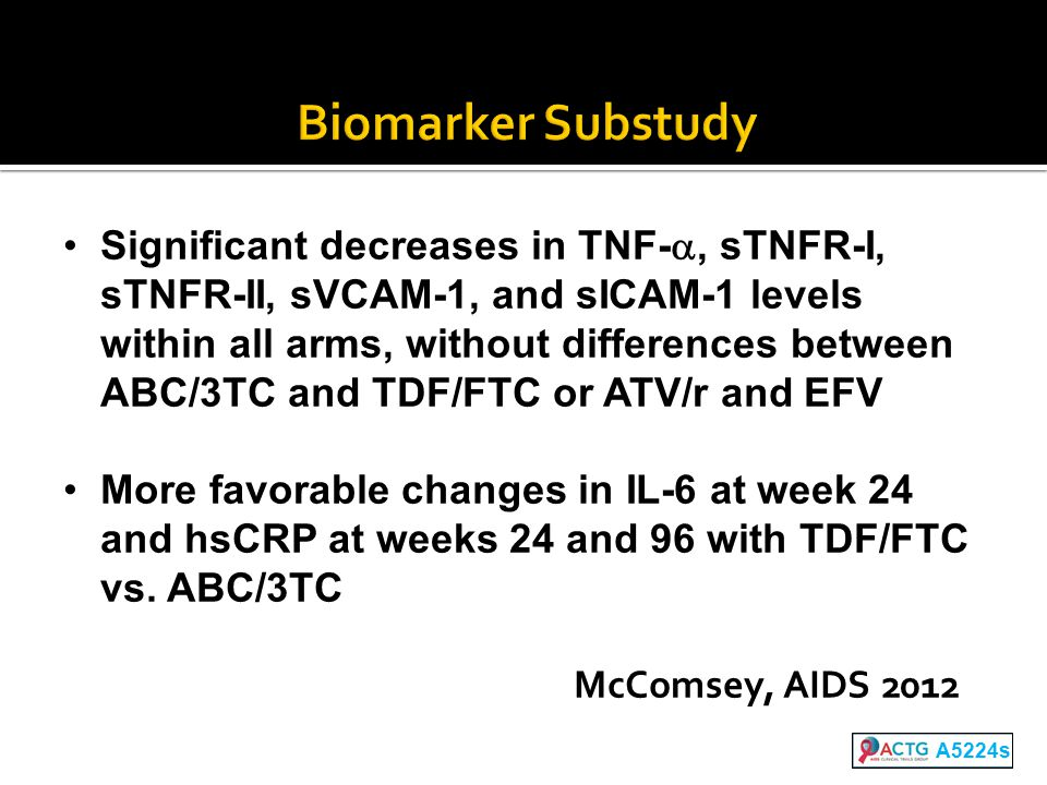 Significant decreases in TNF- , sTNFR-I, sTNFR-II, sVCAM-1, and sICAM-1 levels within all arms, without differences between ABC/3TC and TDF/FTC or ATV/r and EFV More favorable changes in IL-6 at week 24 and hsCRP at weeks 24 and 96 with TDF/FTC vs.