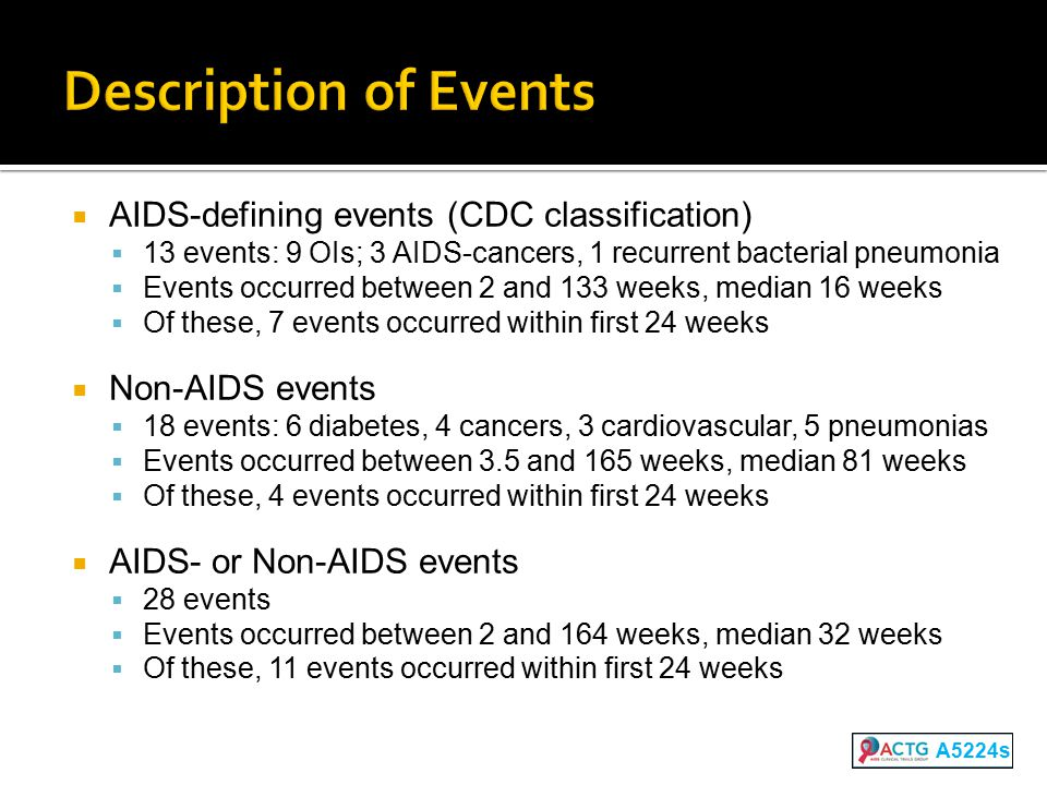 Description of Events  AIDS-defining events (CDC classification)  13 events: 9 OIs; 3 AIDS-cancers, 1 recurrent bacterial pneumonia  Events occurred between 2 and 133 weeks, median 16 weeks  Of these, 7 events occurred within first 24 weeks  Non-AIDS events  18 events: 6 diabetes, 4 cancers, 3 cardiovascular, 5 pneumonias  Events occurred between 3.5 and 165 weeks, median 81 weeks  Of these, 4 events occurred within first 24 weeks  AIDS- or Non-AIDS events  28 events  Events occurred between 2 and 164 weeks, median 32 weeks  Of these, 11 events occurred within first 24 weeks A5224s