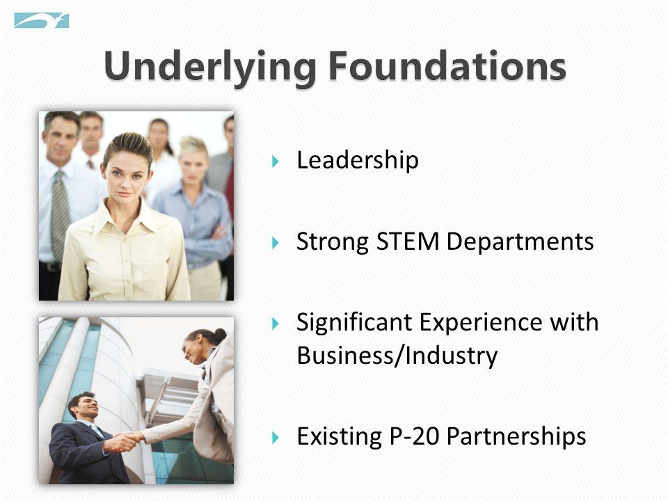  Regional STEM Center Advisory Board  Grants  Chamber/Association Membership  Internships/Employment ◦ Security Clearances – Project SCOPEProject SCOPE