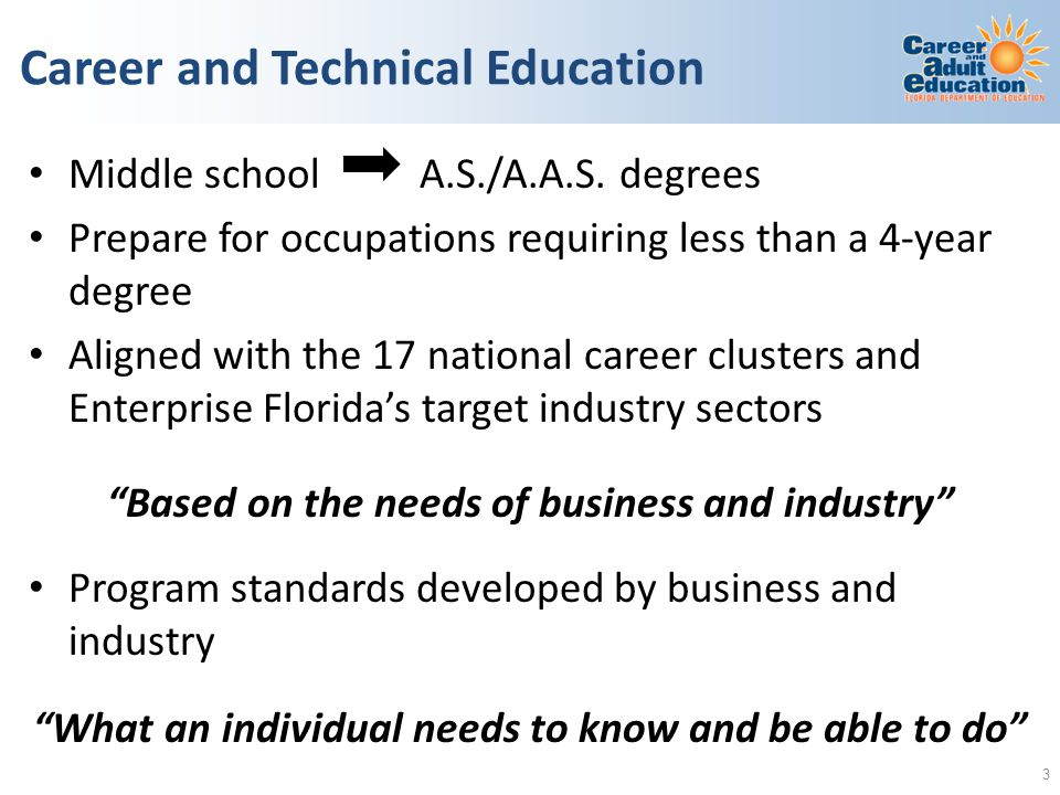 Highly Skilled Workforce Talent Needed to Grow and Diversify Florida's Economy The Mission of Workforce Education Programs Career and Technical Education Middle School – A.S.