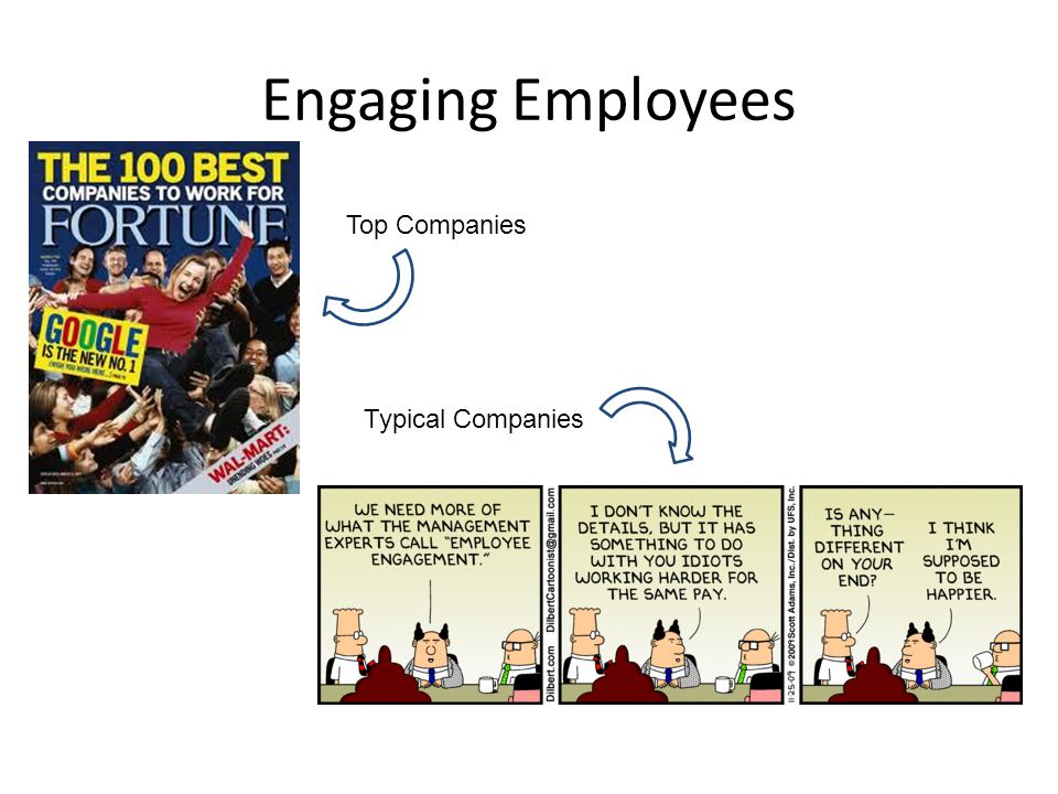 Engaging Employees Typical Companies Top Companies