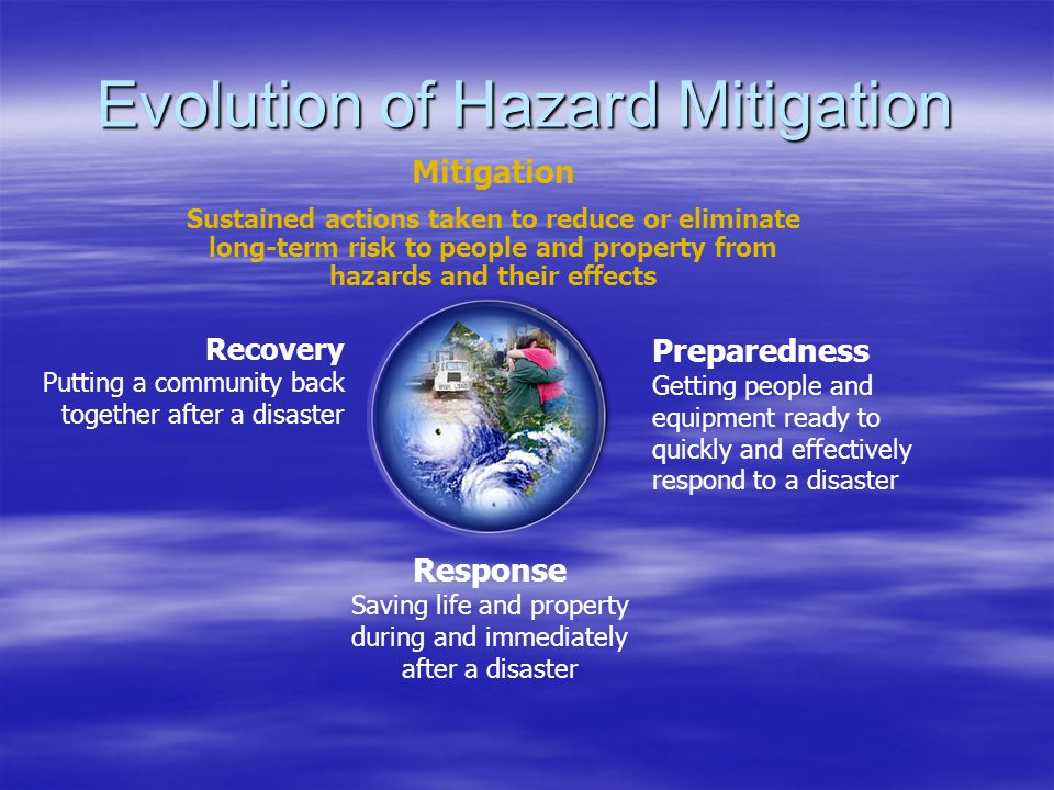 Mitigation Strategy An Thorough Risk Assessment Leads to an Effective Mitigation Strategy Risk Assessment Update Mitigation Strategy Changes Goals, Objectives, & ACTIONS Reduction in Vulnerability