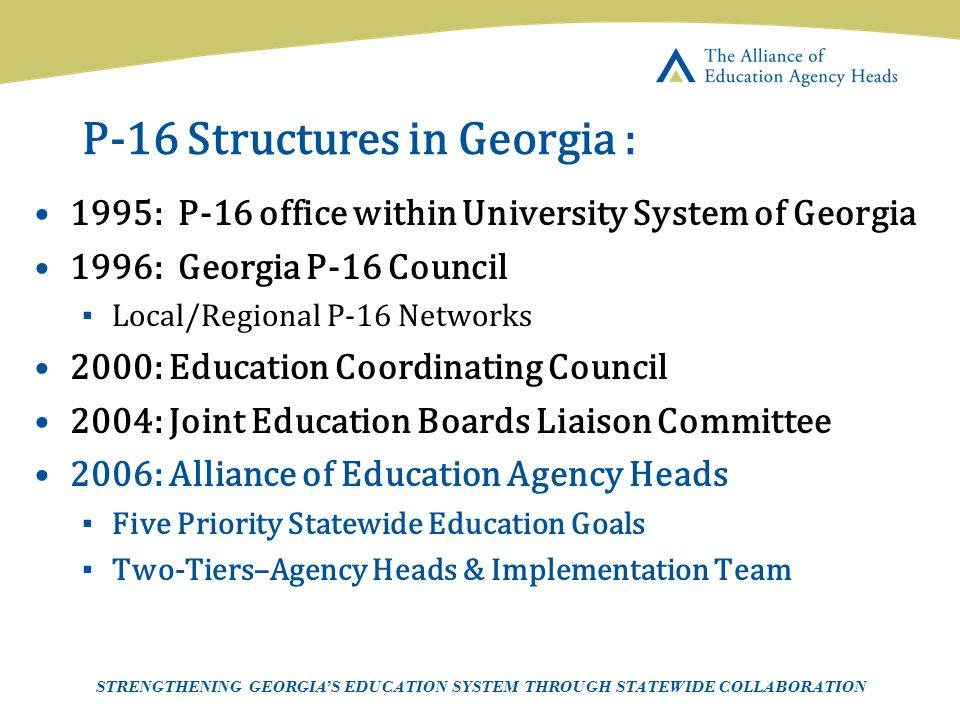 Page 3 AEAH-Communications Team | 5/14/07 P-16 Structures in Georgia : 1995: P-16 office within University System of Georgia 1996: Georgia P-16 Counci