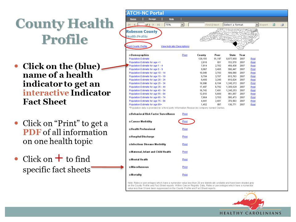 "County Health Profile Click on the (blue) name of a health indicator to get an interactive Indicator Fact Sheet Click on ""Print"" to get a PDF of all i"