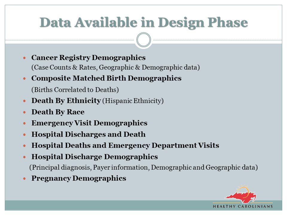 Data Available in Design Phase Cancer Registry Demographics (Case Counts & Rates, Geographic & Demographic data) Composite Matched Birth Demographics