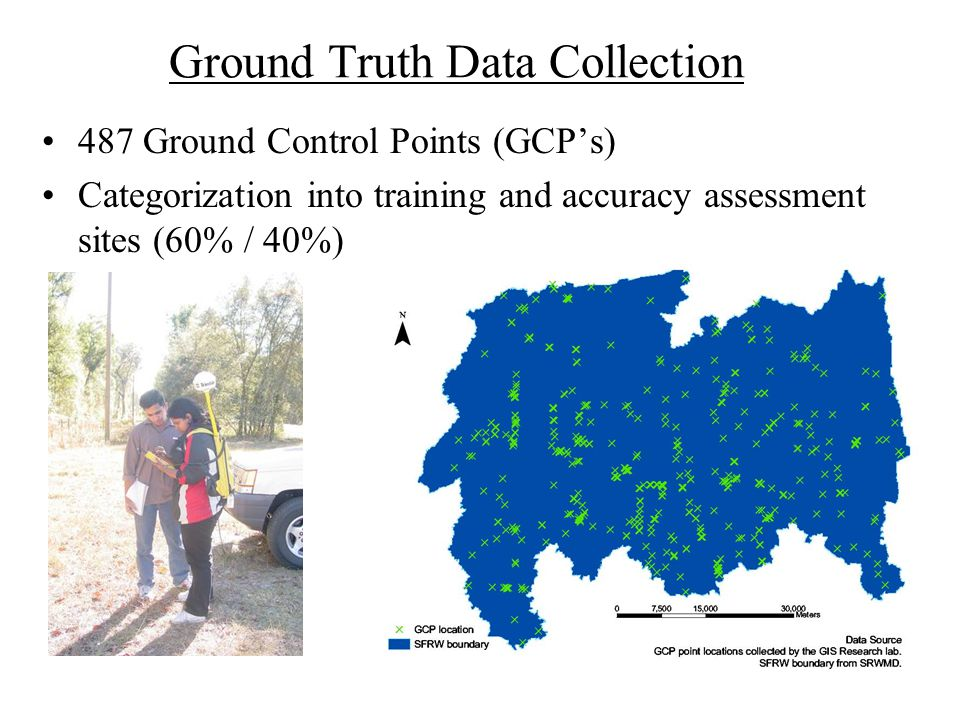 Ground Truth Data Collection 487 Ground Control Points (GCP's) Categorization into training and accuracy assessment sites (60% / 40%)