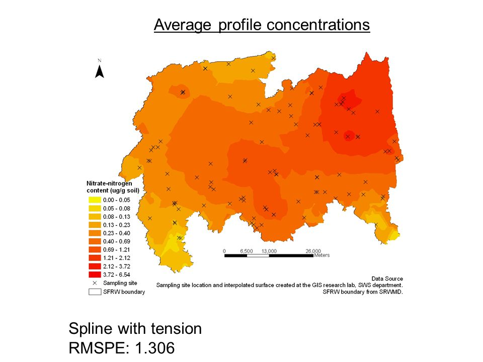 Average profile concentrations Spline with tension RMSPE: 1.306