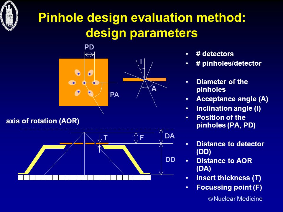  Nuclear Medicine # detectors # pinholes/detector Diameter of the pinholes Acceptance angle (A) Inclination angle (I) Position of the pinholes (PA, PD) Distance to detector (DD) Distance to AOR (DA) Insert thickness (T) Focussing point (F) axis of rotation (AOR) T DD DA F PD PA A I Pinhole design evaluation method: design parameters