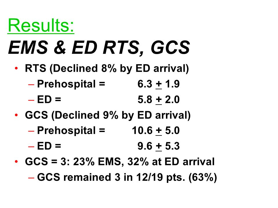 Results: EMS & ED RTS, GCS RTS (Declined 8% by ED arrival) –Prehospital = 6.3 + 1.9 –ED = 5.8 + 2.0 GCS (Declined 9% by ED arrival) –Prehospital = 10.6 + 5.0 –ED = 9.6 + 5.3 GCS = 3: 23% EMS, 32% at ED arrival –GCS remained 3 in 12/19 pts.