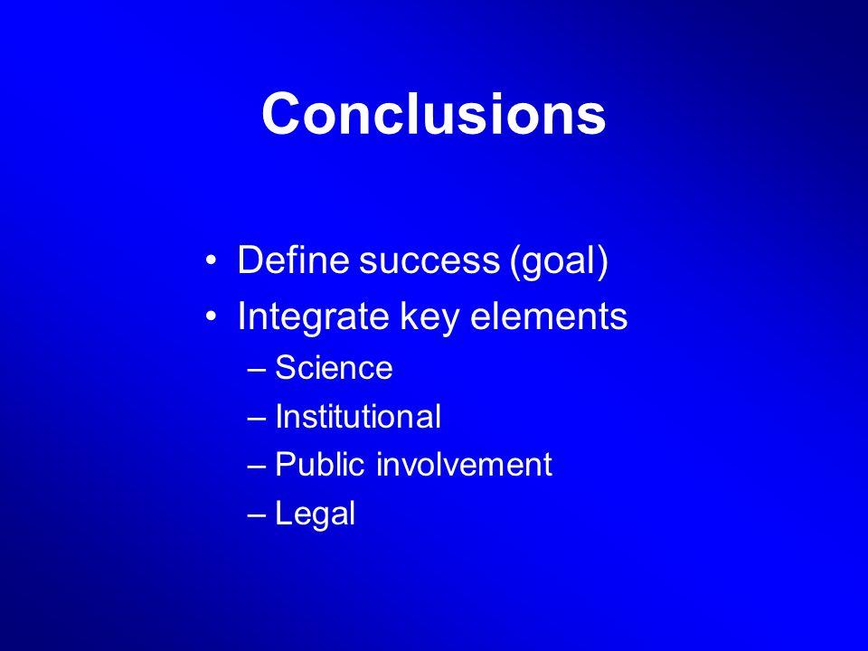 Conclusions Define success (goal) Integrate key elements –Science –Institutional –Public involvement –Legal
