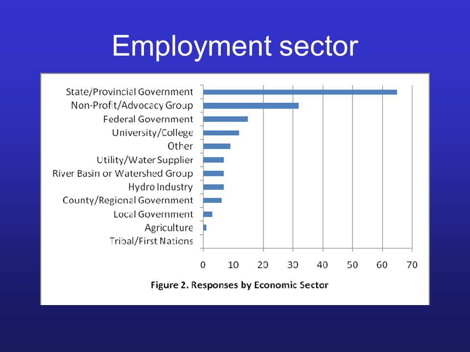 Employment sector