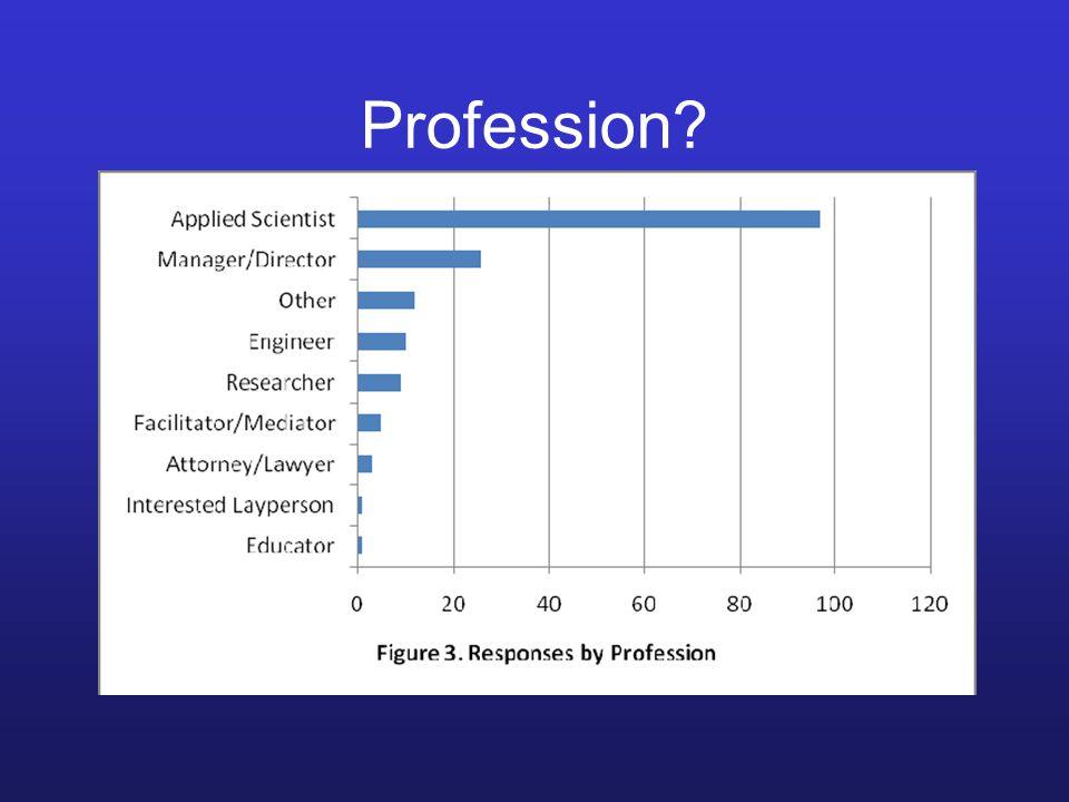 Profession?