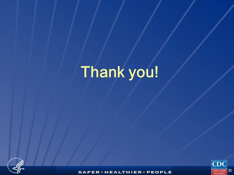 TM 33 Thank you!