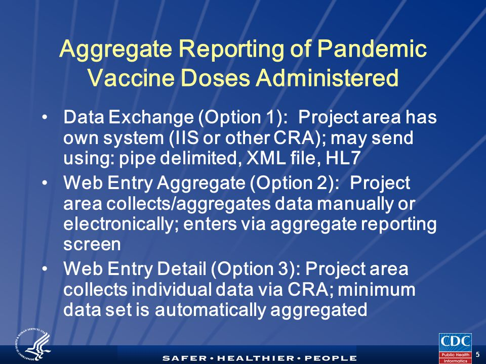 TM 5 Aggregate Reporting of Pandemic Vaccine Doses Administered Data Exchange (Option 1): Project area has own system (IIS or other CRA); may send using: pipe delimited, XML file, HL7 Web Entry Aggregate (Option 2): Project area collects/aggregates data manually or electronically; enters via aggregate reporting screen Web Entry Detail (Option 3): Project area collects individual data via CRA; minimum data set is automatically aggregated