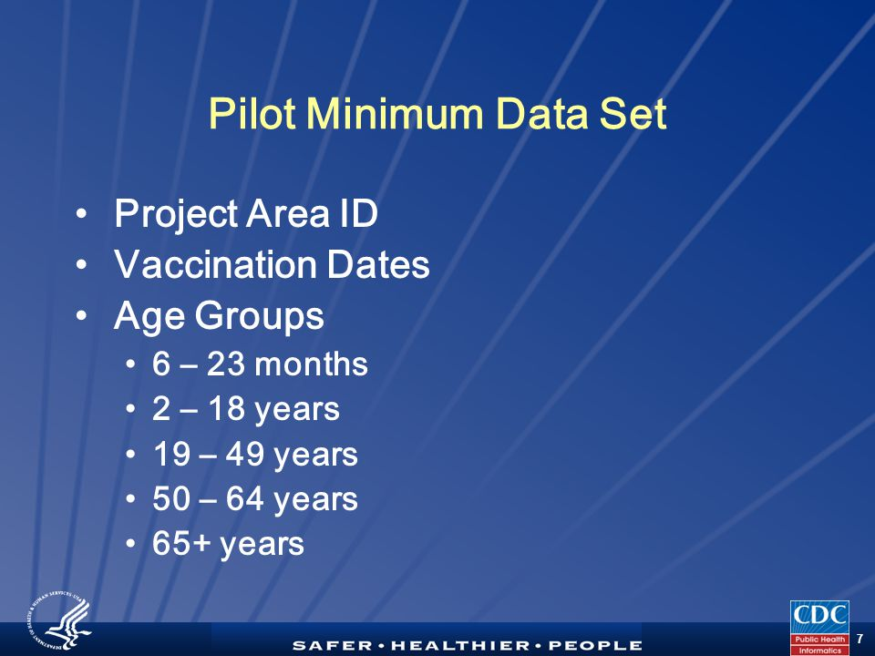 TM 7 Pilot Minimum Data Set Project Area ID Vaccination Dates Age Groups 6 – 23 months 2 – 18 years 19 – 49 years 50 – 64 years 65+ years