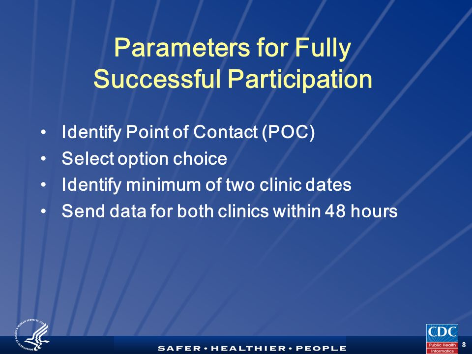 TM 8 Parameters for Fully Successful Participation Identify Point of Contact (POC) Select option choice Identify minimum of two clinic dates Send data for both clinics within 48 hours