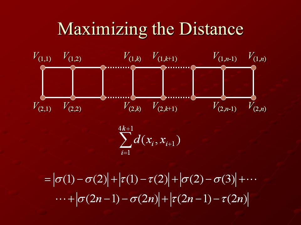 Maximizing the Distance V (1,n) V (1,1) V (1,2) V (1,k) V (1,k+1) V (2,2) V (2,1) V (2,k) V (2,k+1) V (1,n-1) V (2,n-1) V (2,n)