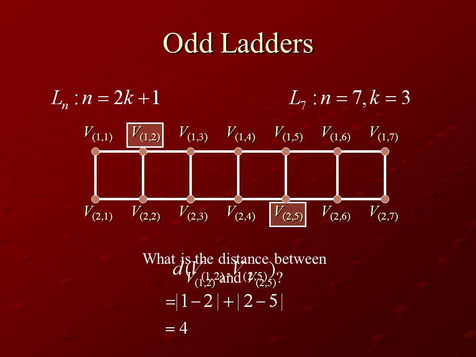 V (2,5) V (1,2) V (1,1) V (1,3) V (1,4) V (1,5) V (1,6) V (1,7) V (2,2) V (2,1) V (2,3) V (2,4) V (2,6) V (2,7) V (1,2) V (2,5) What is the distance between V (1,2) and V (2,5) .