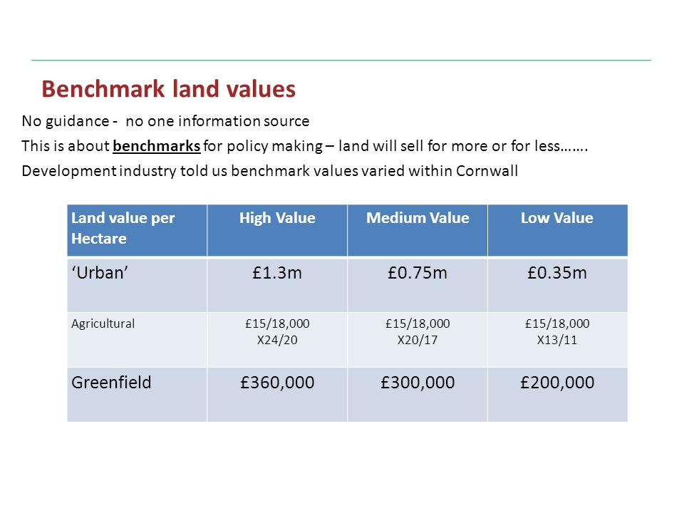 Benchmark land values Land value per Hectare High ValueMedium ValueLow Value 'Urban'£1.3m£0.75m£0.35m Agricultural£15/18,000 X24/20 £15/18,000 X20/17 £15/18,000 X13/11 Greenfield£360,000£300,000£200,000 No guidance - no one information source This is about benchmarks for policy making – land will sell for more or for less…….