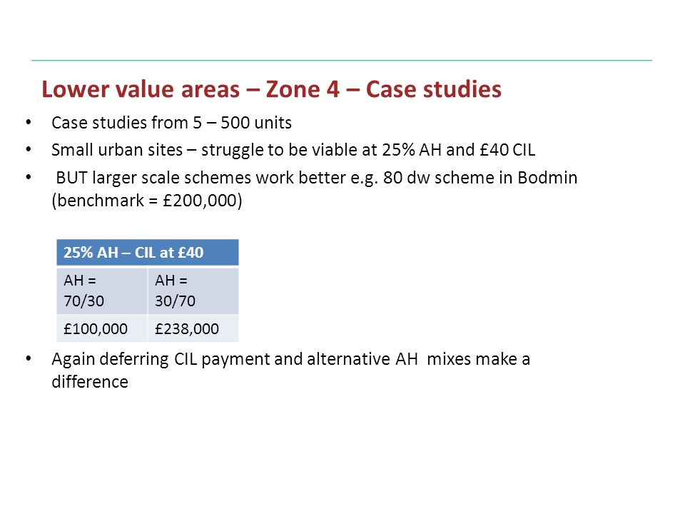 Lower value areas – Zone 4 – Case studies Case studies from 5 – 500 units Small urban sites – struggle to be viable at 25% AH and £40 CIL BUT larger scale schemes work better e.g.