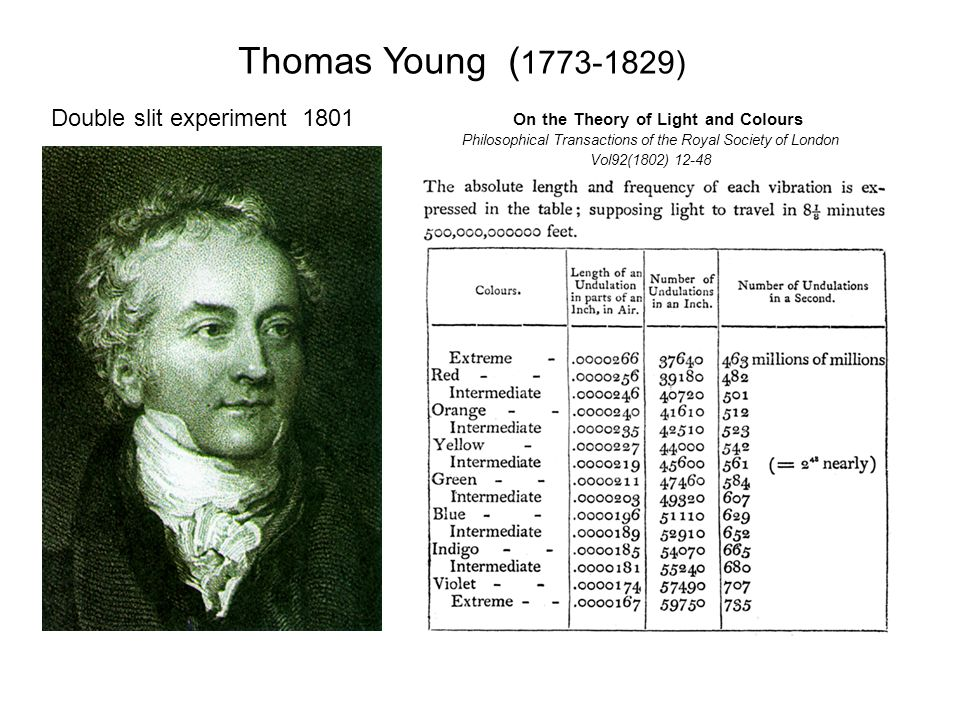 On the Theory of Light and Colours Philosophical Transactions of the Royal Society of London Vol92(1802) 12-48 Double slit experiment 1801 Thomas Young ( 1773-1829)