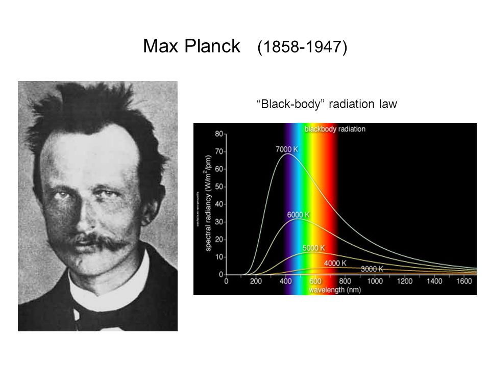 Max Planck (1858-1947) Black-body radiation law
