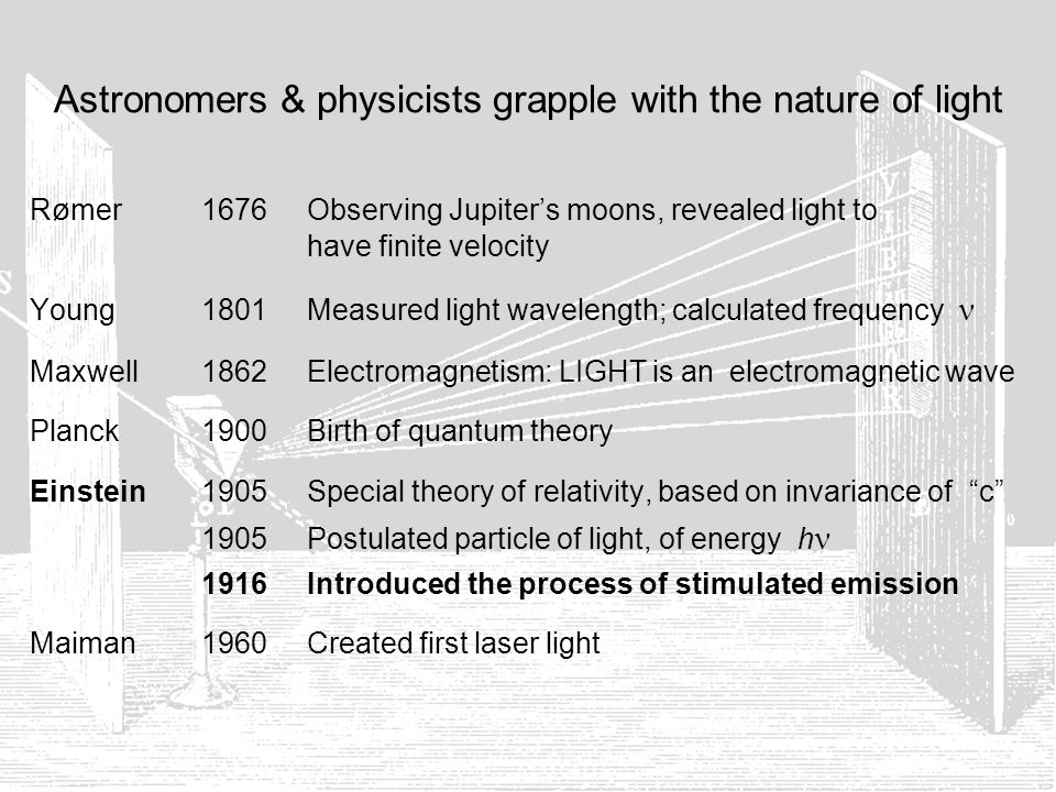 Astronomers & physicists grapple with the nature of light R ø mer 1676Observing Jupiter's moons, revealed light to have finite velocity Young1801Measured light wavelength; calculated frequency Maxwell1862Electromagnetism: LIGHT is an electromagnetic wave Planck1900Birth of quantum theory Einstein1905Special theory of relativity, based on invariance of c 1905Postulated particle of light, of energy h 1916Introduced the process of stimulated emission Maiman1960Created first laser light