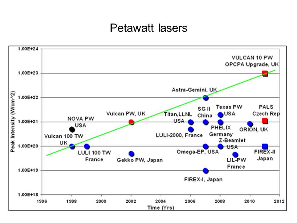 Petawatt lasers