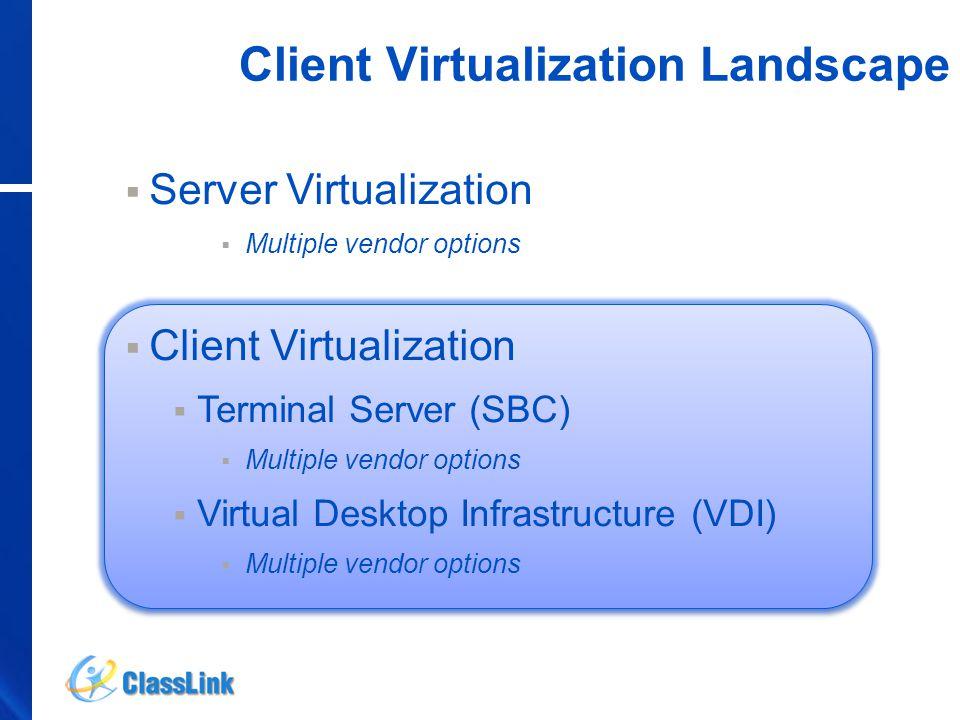 Client Virtualization Landscape  Server Virtualization  Multiple vendor options  Client Virtualization  Terminal Server (SBC)  Multiple vendor options  Virtual Desktop Infrastructure (VDI)  Multiple vendor options